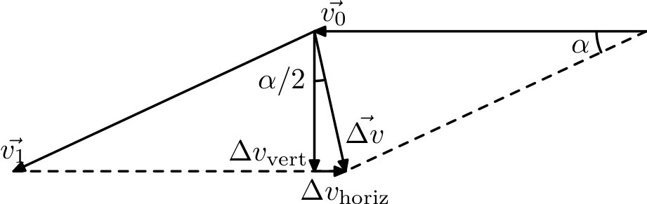 velocity change over a airfoil