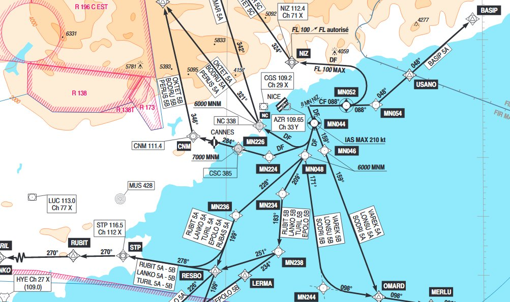 Nice airport STAR GNSS